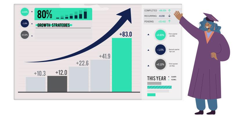 Best MBA Finance Degrees in United Arab Emirates 2021-2022